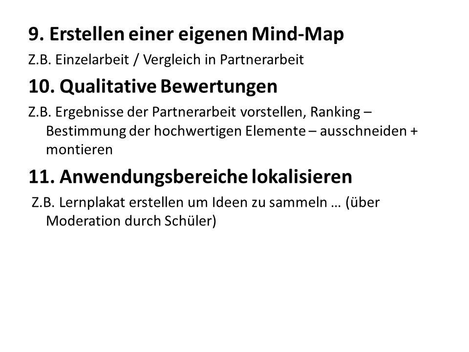 9. Erstellen einer eigenen Mind-Map 10. Qualitative Bewertungen