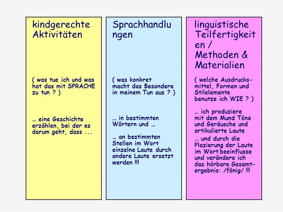 linguistische Teilfertigkeiten / Methoden & Materialien