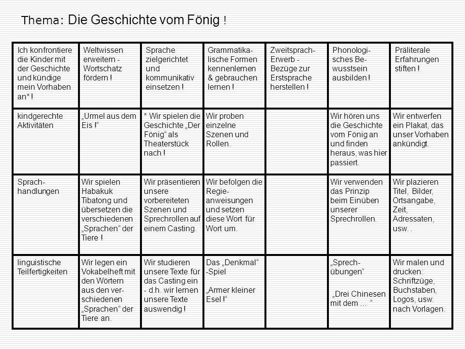 Thema: Die Geschichte vom Fönig !
