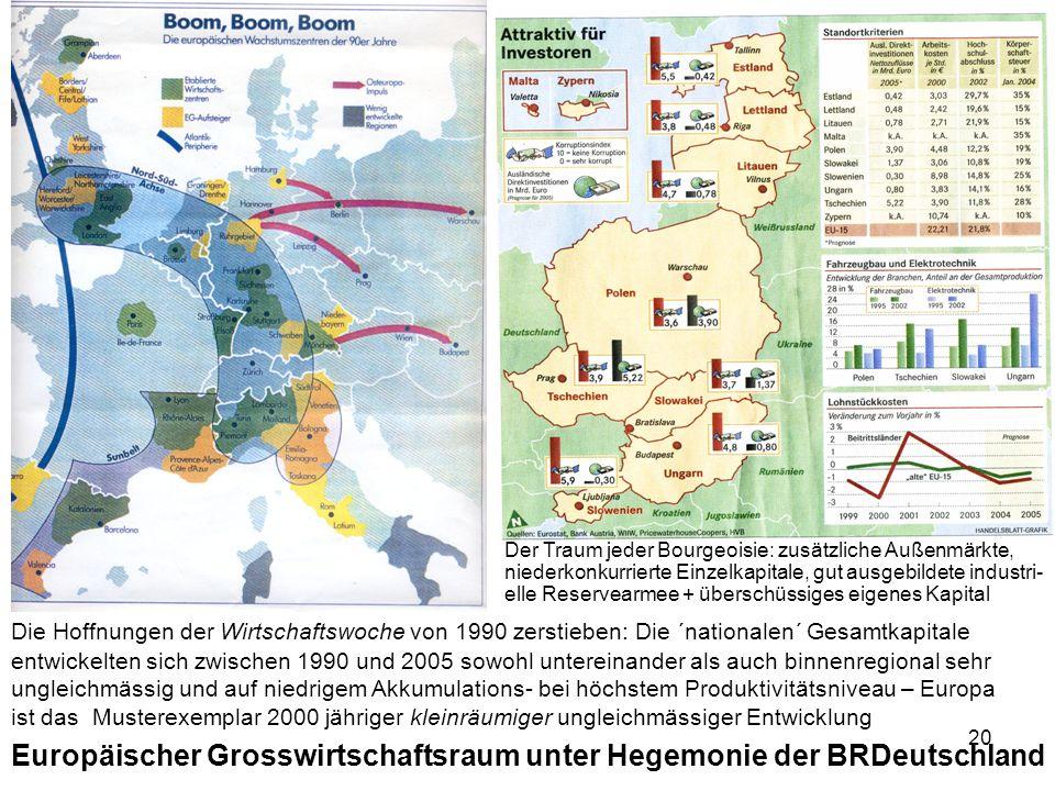 Europäischer Grosswirtschaftsraum unter Hegemonie der BRDeutschland