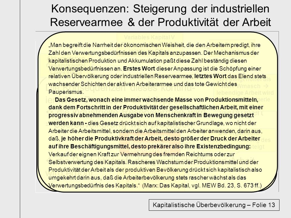 Konsequenzen: Steigerung der industriellen Reservearmee & der Produktivität der Arbeit