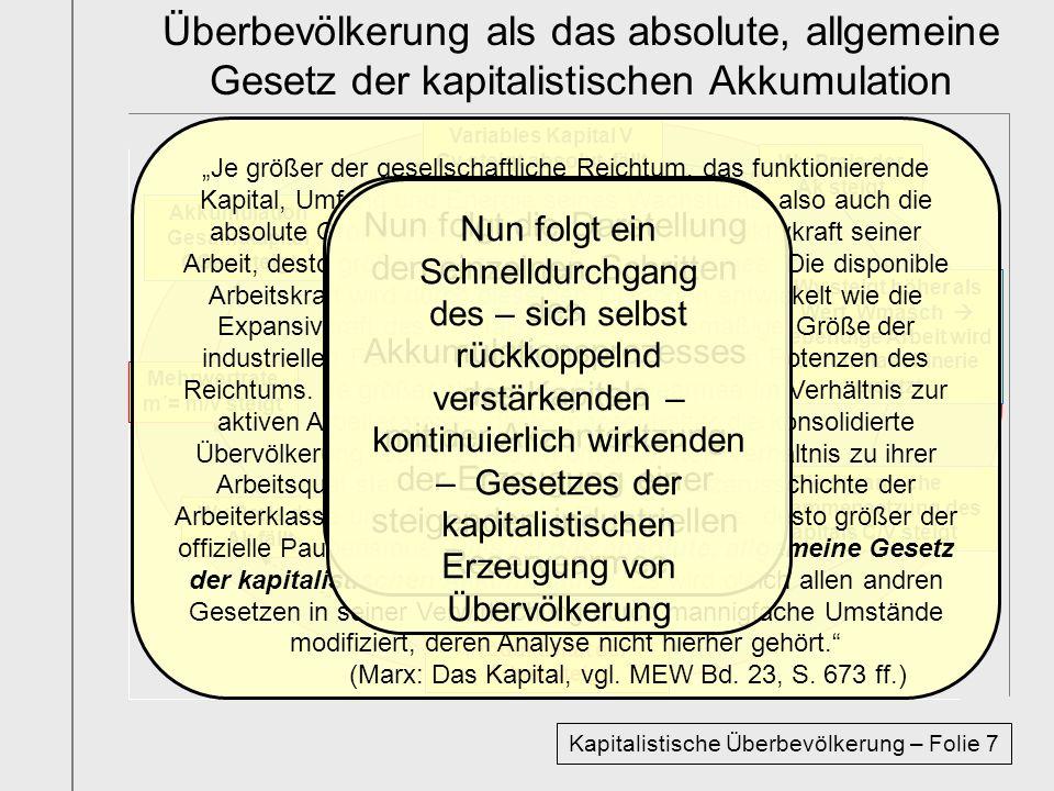 Überbevölkerung als das absolute, allgemeine Gesetz der kapitalistischen Akkumulation