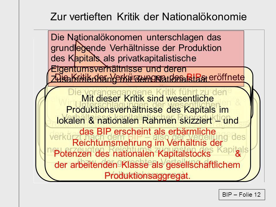 Zur vertieften Kritik der Nationalökonomie