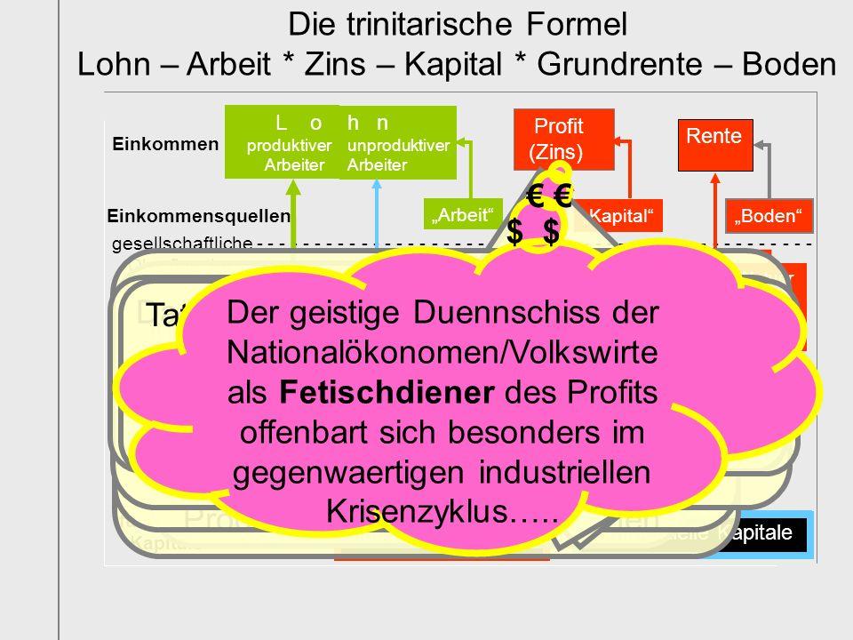 Die trinitarische Formel Lohn – Arbeit. Zins – Kapital