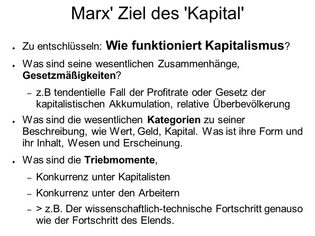 Marx Ziel des Kapital Zu entschlüsseln: Wie funktioniert Kapitalismus Was sind seine wesentlichen Zusammenhänge, Gesetzmäßigkeiten