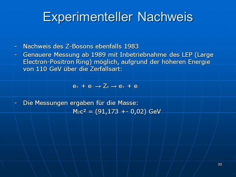 Experimenteller Nachweis