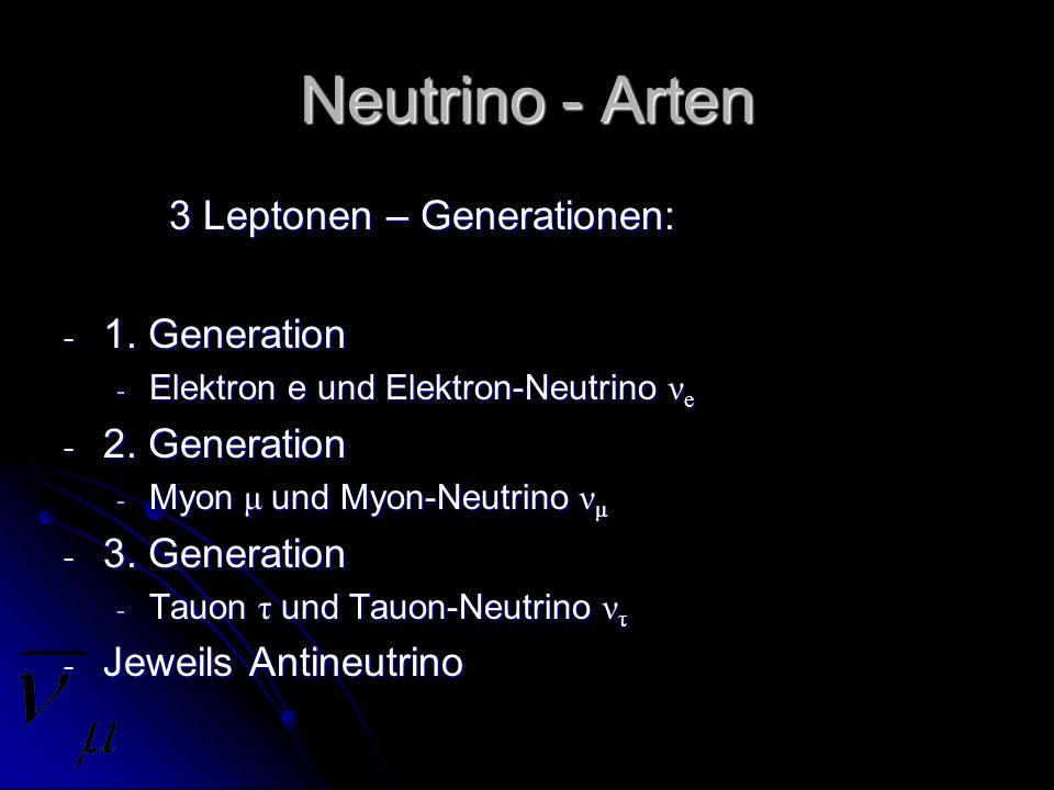 Neutrino - Arten 3 Leptonen – Generationen: 1. Generation