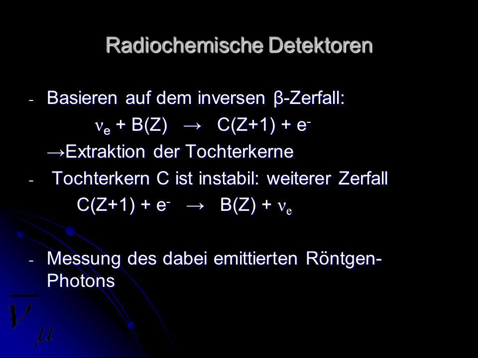 Radiochemische Detektoren