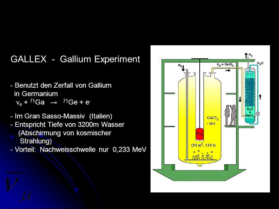 GALLEX - Gallium Experiment