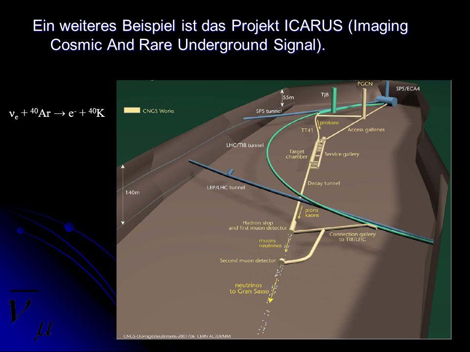 Ein weiteres Beispiel ist das Projekt ICARUS (Imaging Cosmic And Rare Underground Signal).