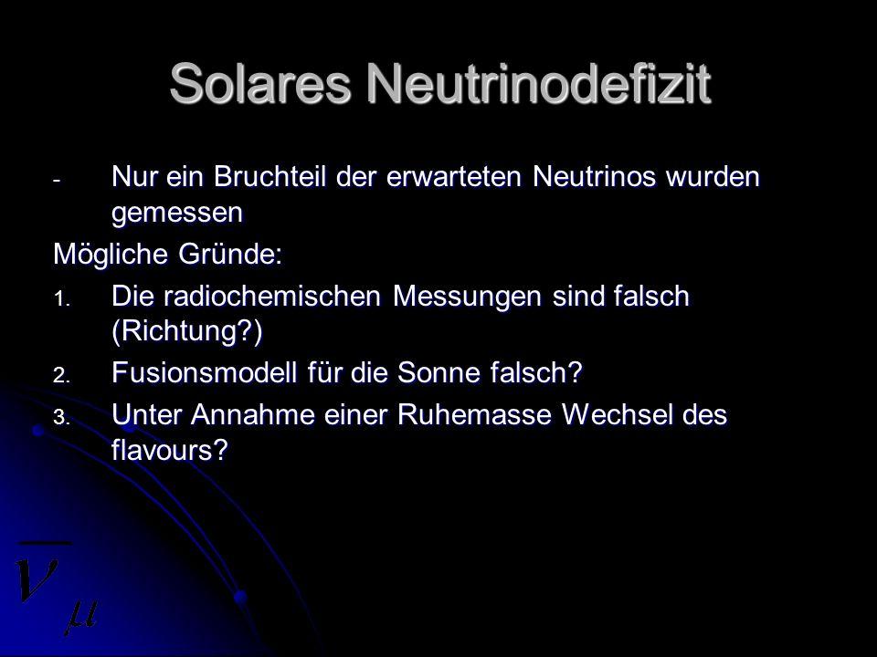 Solares Neutrinodefizit