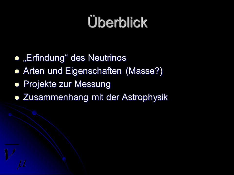 """Überblick """"Erfindung des Neutrinos Arten und Eigenschaften (Masse )"""