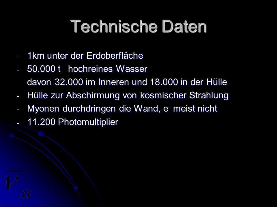 Technische Daten 1km unter der Erdoberfläche