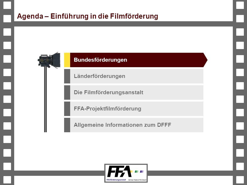 Agenda – Einführung in die Filmförderung