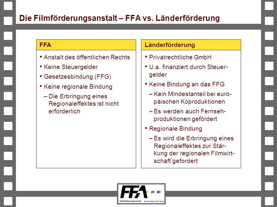 Die Filmförderungsanstalt – FFA vs. Länderförderung