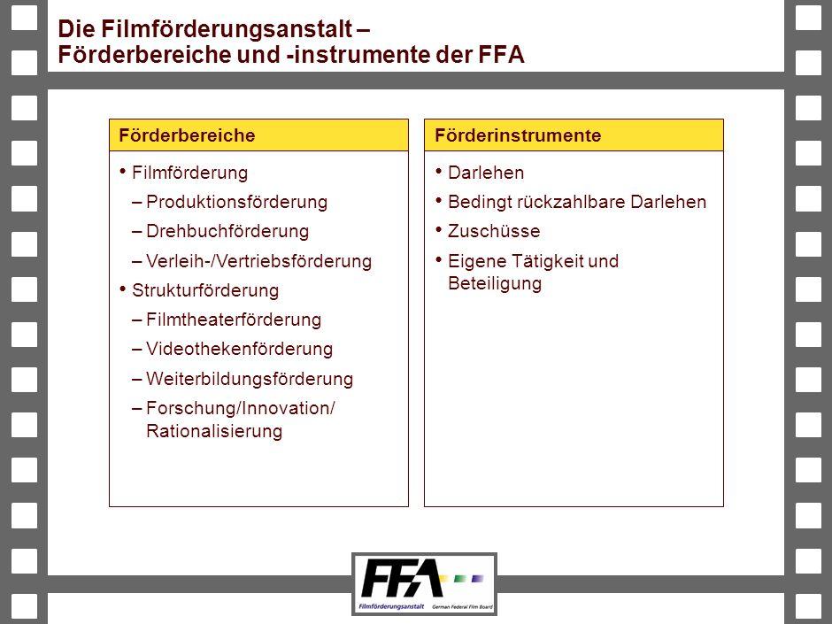 Die Filmförderungsanstalt – Förderbereiche und -instrumente der FFA
