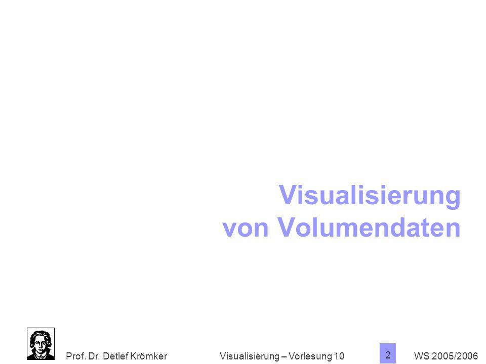 Visualisierung von Volumendaten