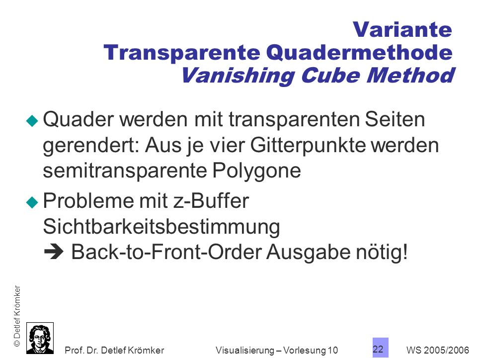 Variante Transparente Quadermethode Vanishing Cube Method