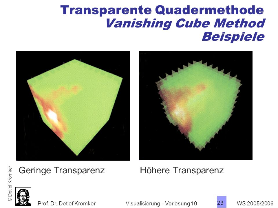Transparente Quadermethode Vanishing Cube Method Beispiele