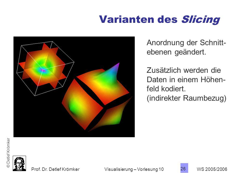 Varianten des Slicing Anordnung der Schnitt- ebenen geändert.