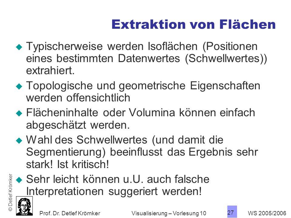 Extraktion von Flächen