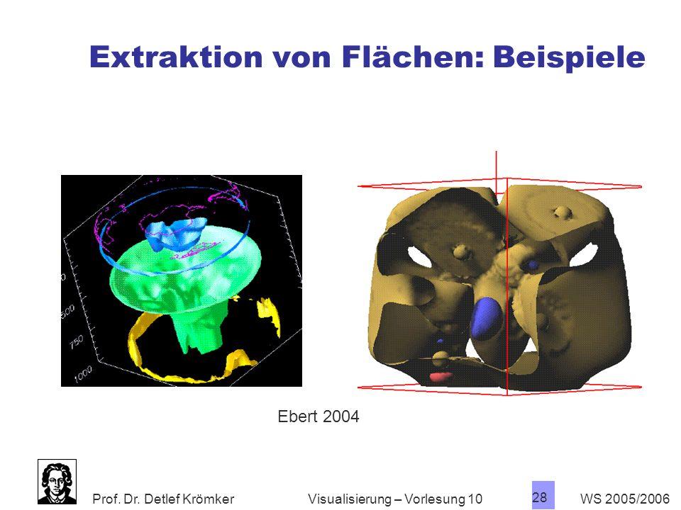 Extraktion von Flächen: Beispiele