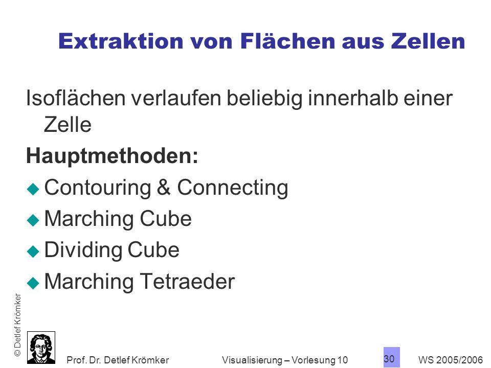 Extraktion von Flächen aus Zellen