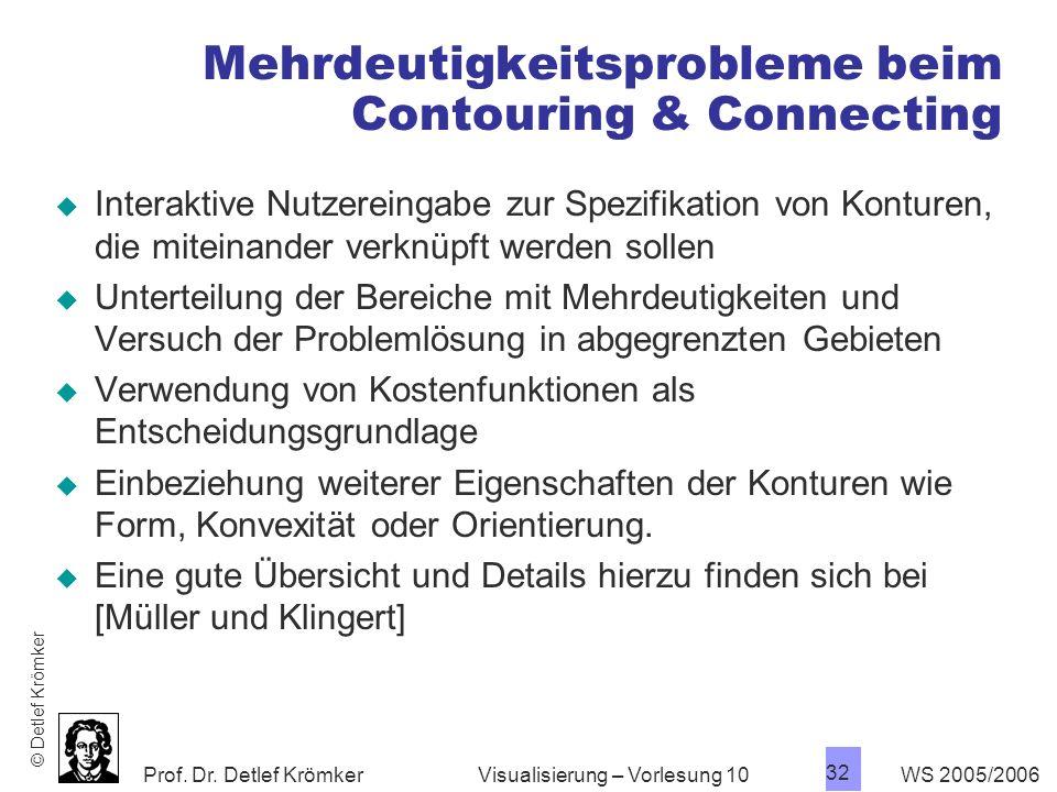 Mehrdeutigkeitsprobleme beim Contouring & Connecting