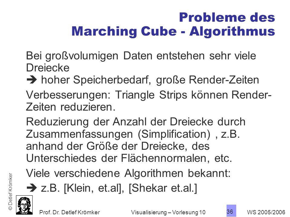 Probleme des Marching Cube - Algorithmus