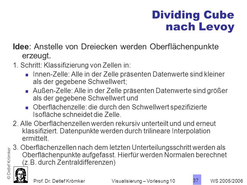 Dividing Cube nach Levoy