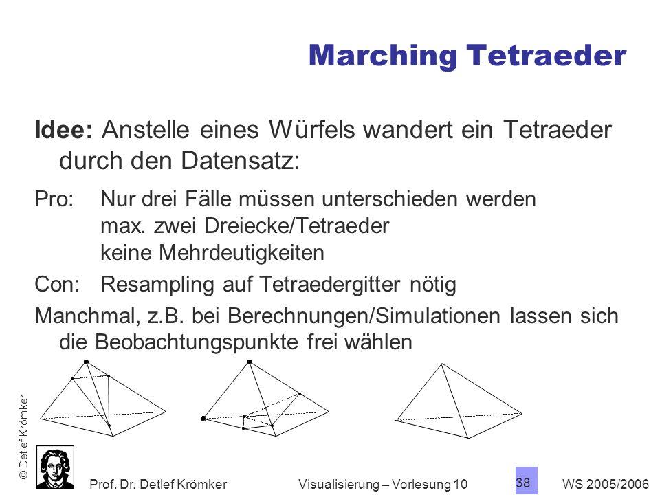 Marching Tetraeder Idee: Anstelle eines Würfels wandert ein Tetraeder durch den Datensatz:
