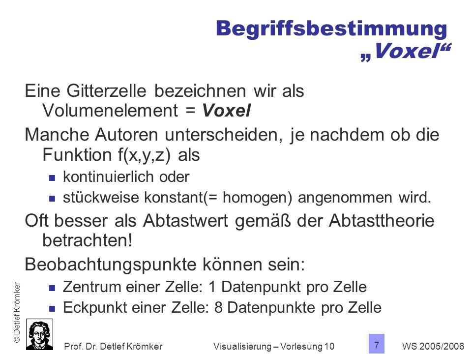 """Begriffsbestimmung """"Voxel"""