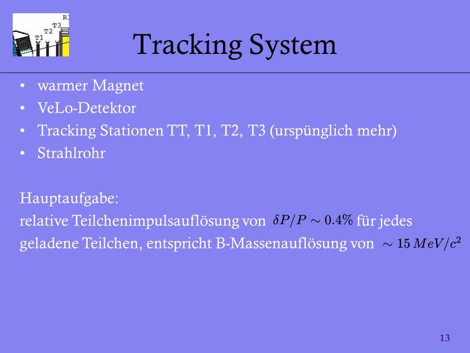 Tracking System warmer Magnet VeLo-Detektor