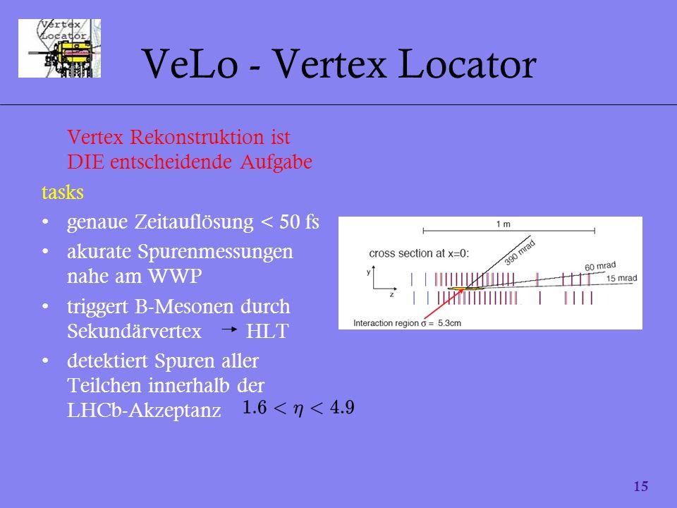 VeLo - Vertex Locator Vertex Rekonstruktion ist DIE entscheidende Aufgabe. tasks. genaue Zeitauflösung < 50 fs.
