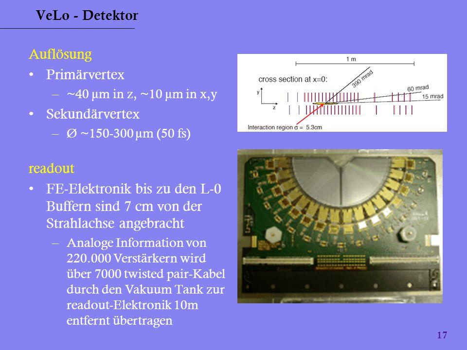 VeLo - Detektor Auflösung Primärvertex Sekundärvertex readout