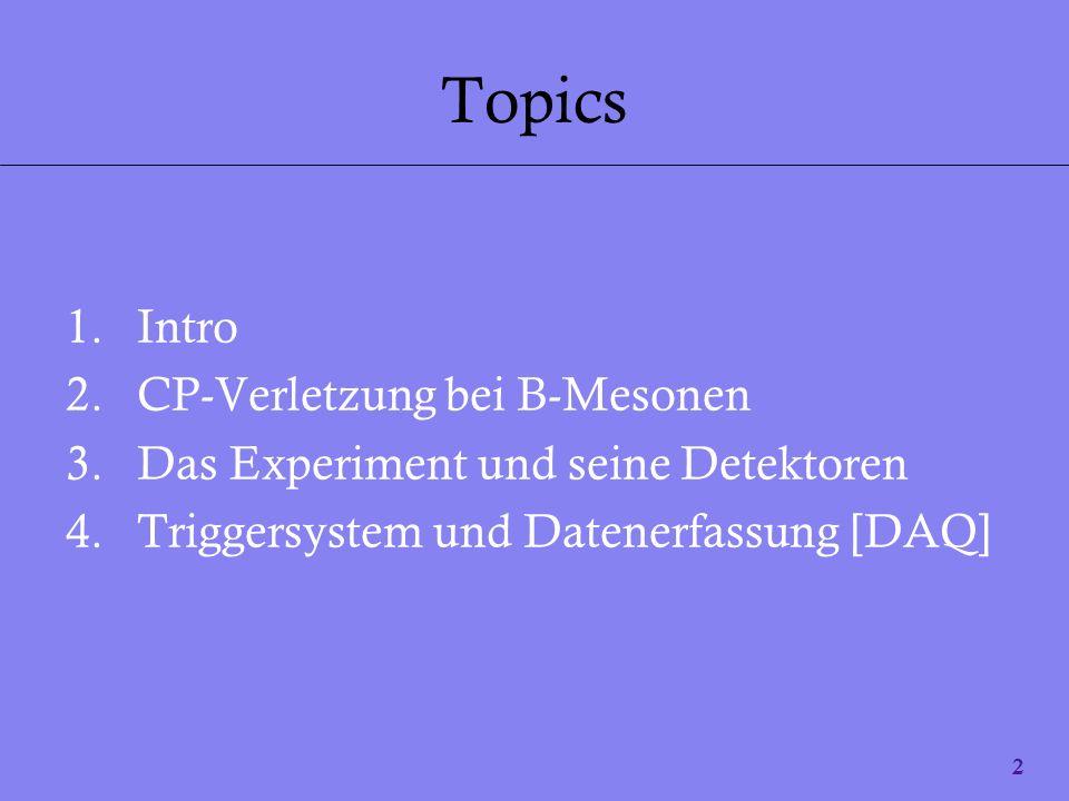 Topics Intro CP-Verletzung bei B-Mesonen
