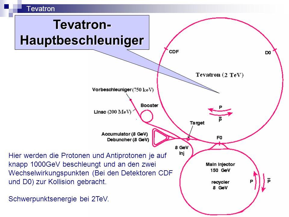 Tevatron- Hauptbeschleuniger