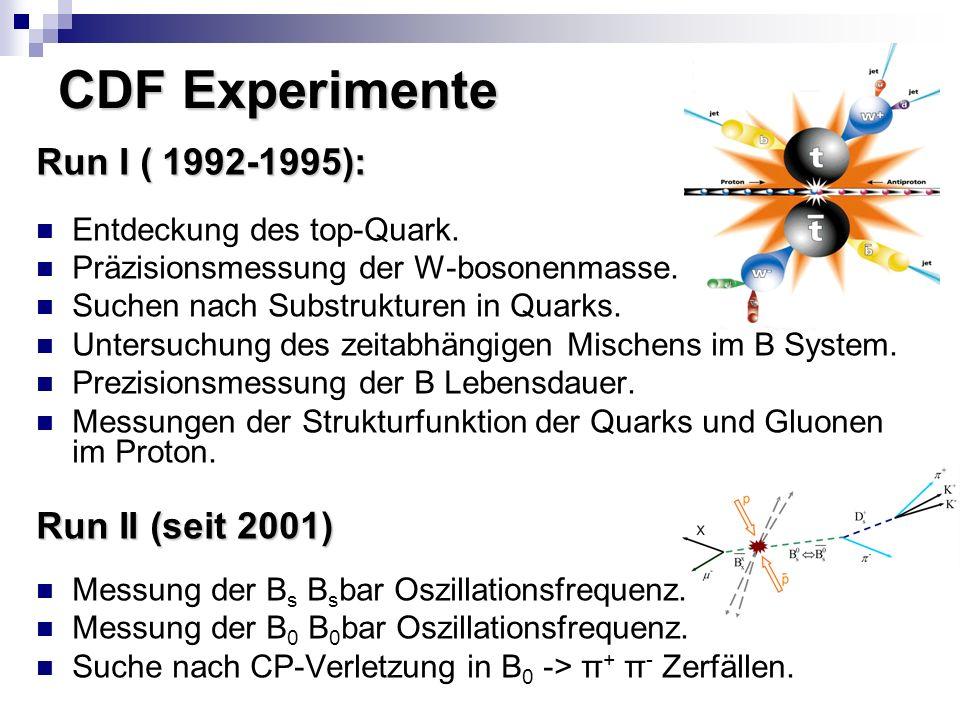 CDF Experimente Run I ( 1992-1995): Run II (seit 2001)
