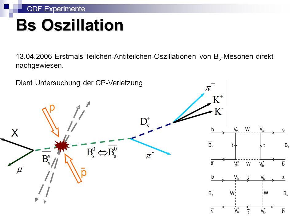 Bs Oszillation CDF Experimente