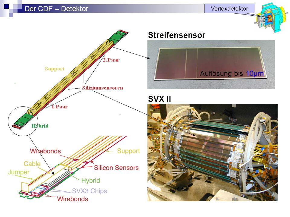 Streifensensor SVX II Der CDF – Detektor Auflösung bis 10µm