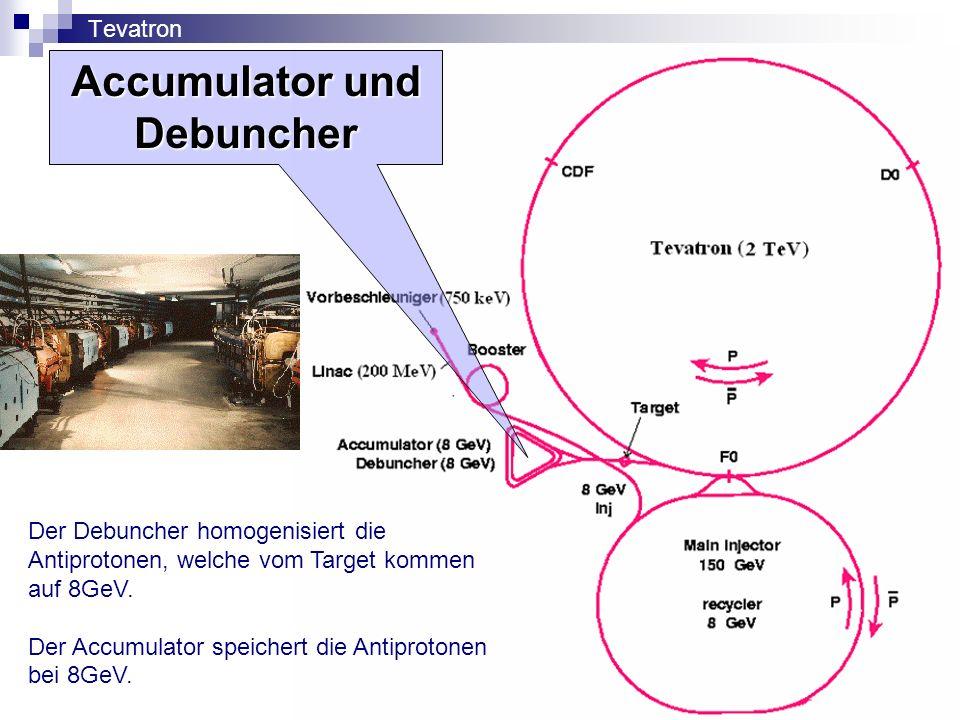 Accumulator und Debuncher