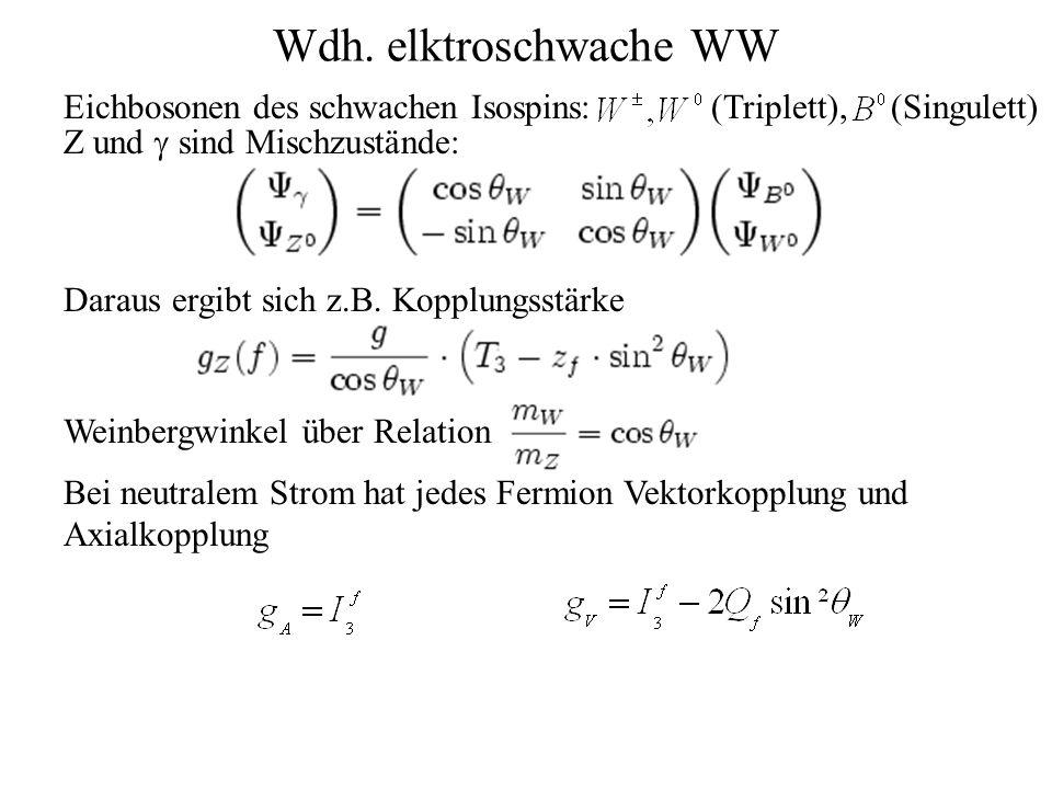 Wdh. elktroschwache WW Eichbosonen des schwachen Isospins: