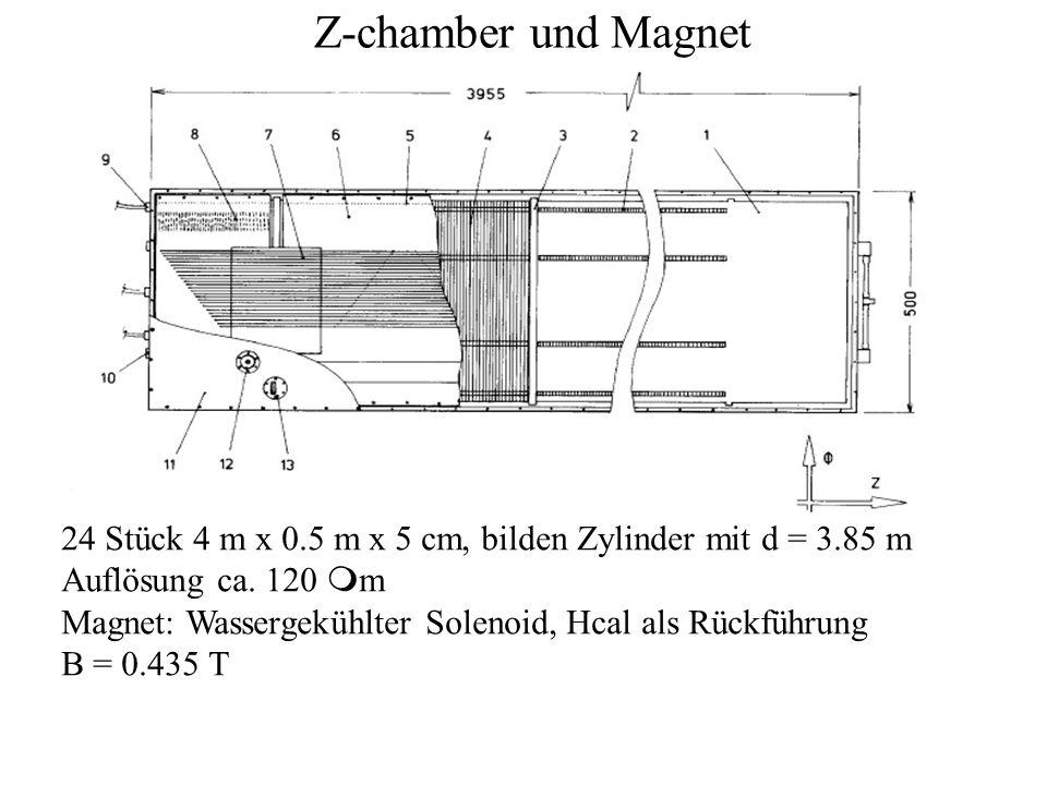 Z-chamber und Magnet 24 Stück 4 m x 0.5 m x 5 cm, bilden Zylinder mit d = 3.85 m. Auflösung ca. 120 mm.