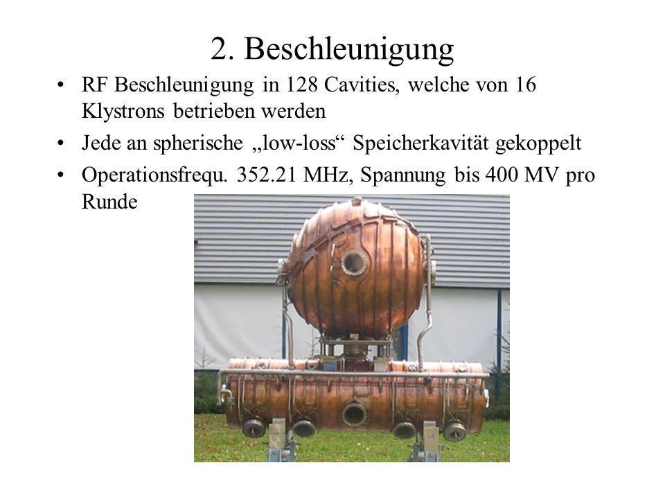 2. Beschleunigung RF Beschleunigung in 128 Cavities, welche von 16 Klystrons betrieben werden.