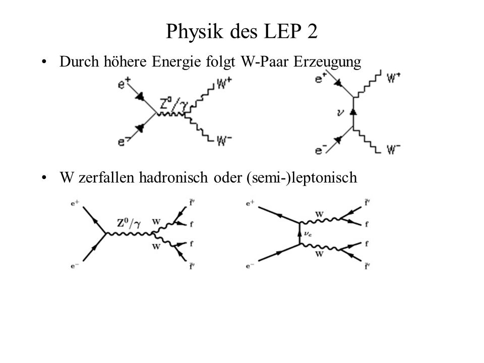 Physik des LEP 2 Durch höhere Energie folgt W-Paar Erzeugung
