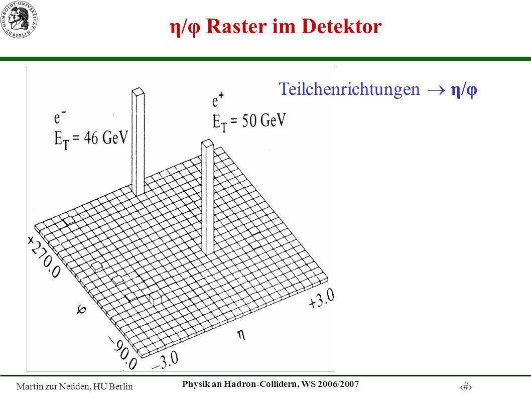 η/φ Raster im Detektor Teilchenrichtungen  η/φ