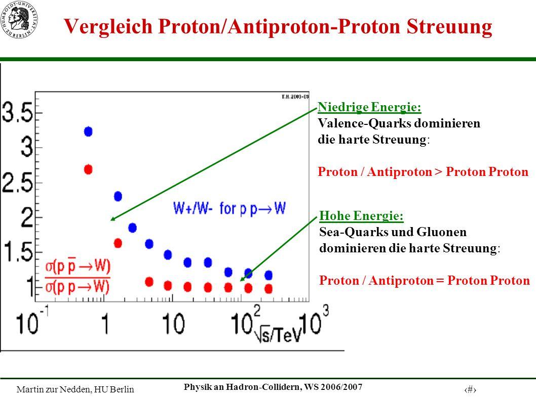 Vergleich Proton/Antiproton-Proton Streuung