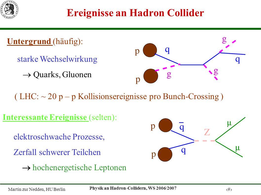 Ereignisse an Hadron Collider