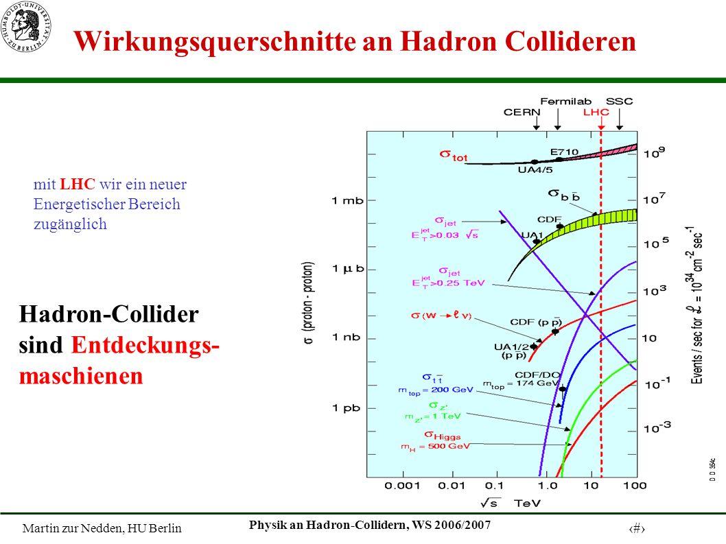 Wirkungsquerschnitte an Hadron Collideren
