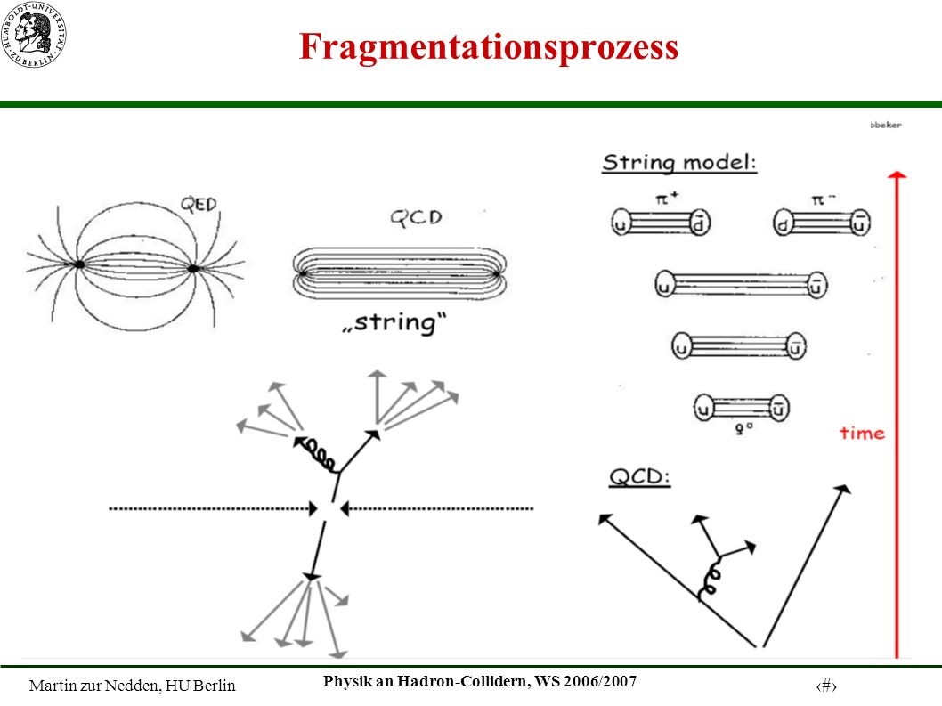 Fragmentationsprozess